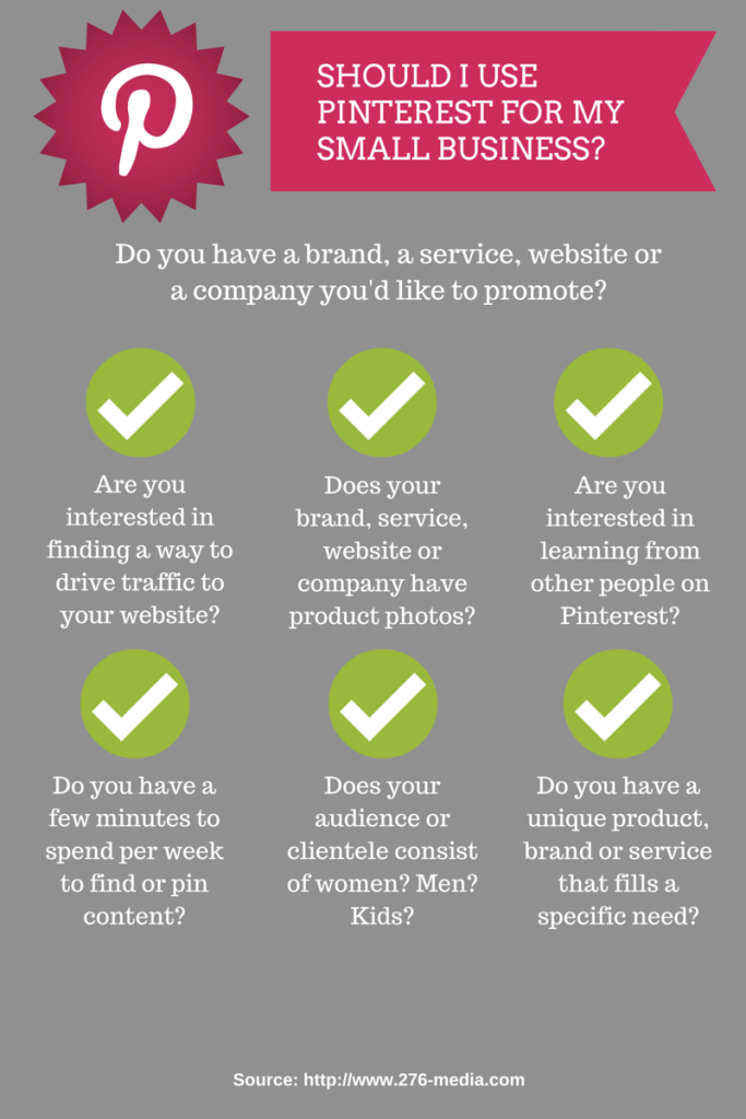 [INFOGRAPHIC] Should I use Pinterest for my SMB-
